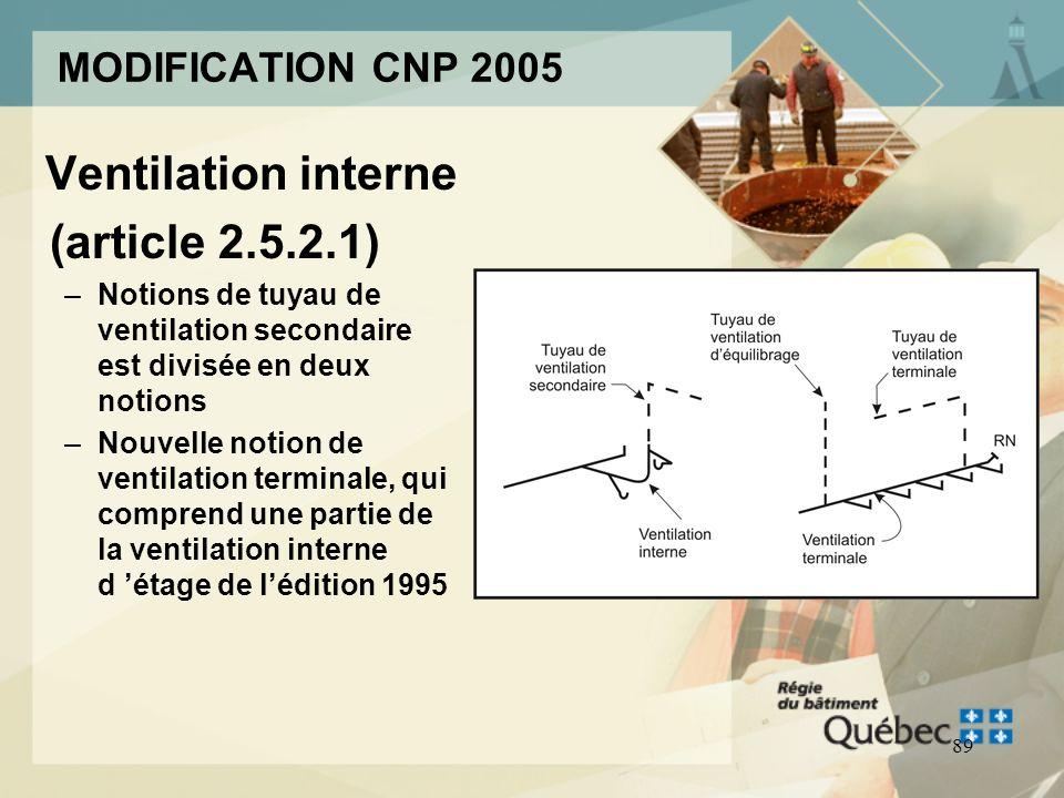 (article 2.5.2.1) MODIFICATION CNP 2005 Ventilation interne