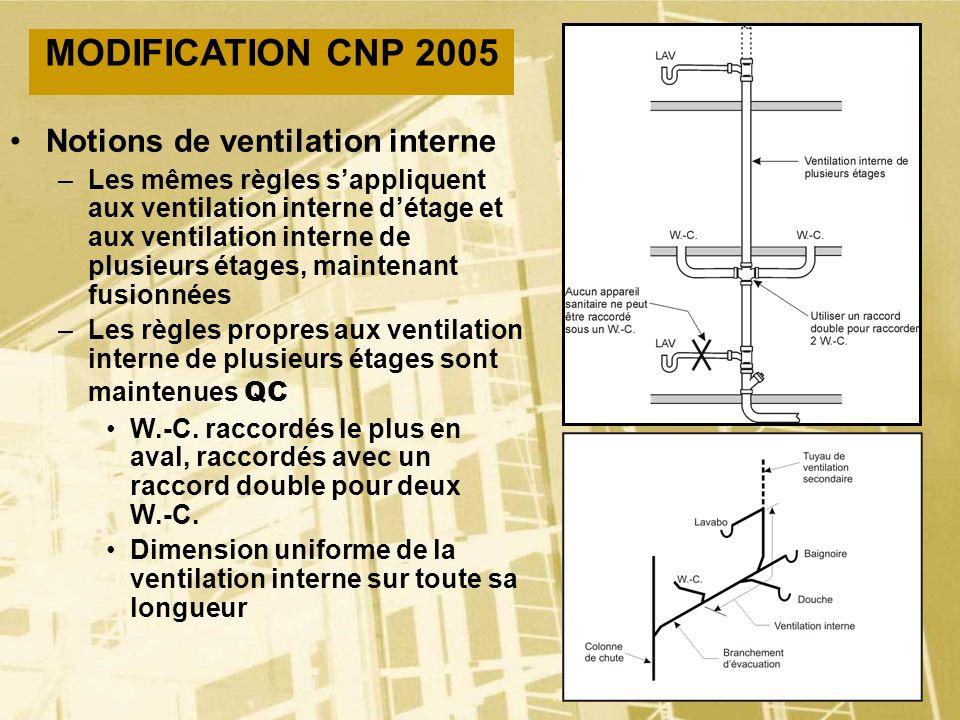 MODIFICATION CNP 2005 Notions de ventilation interne