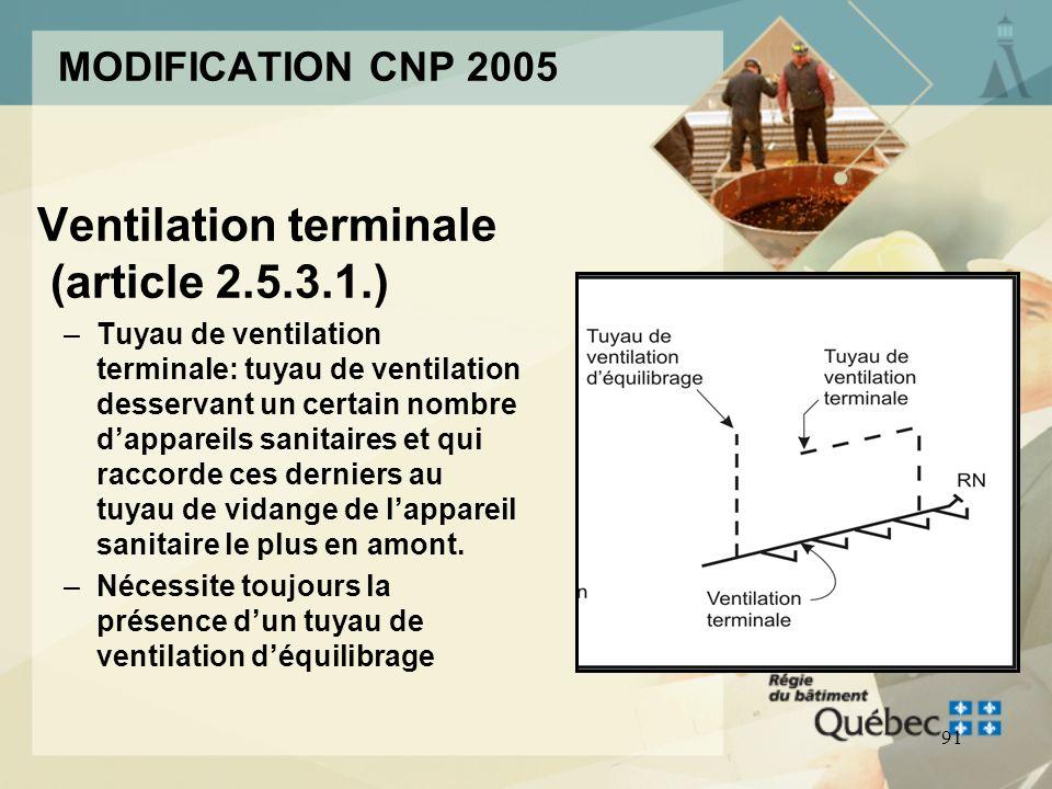 Ventilation terminale (article 2.5.3.1.)