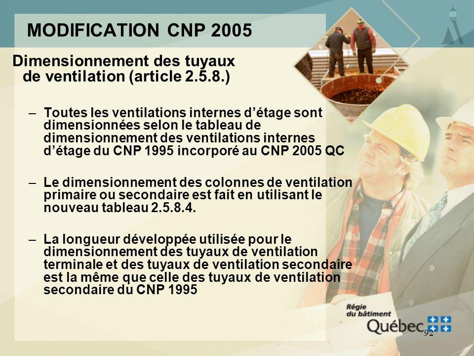 MODIFICATION CNP 2005 Dimensionnement des tuyaux de ventilation (article 2.5.8.)