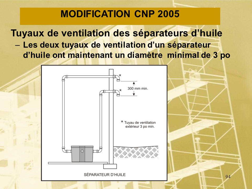 Tuyaux de ventilation des séparateurs d'huile