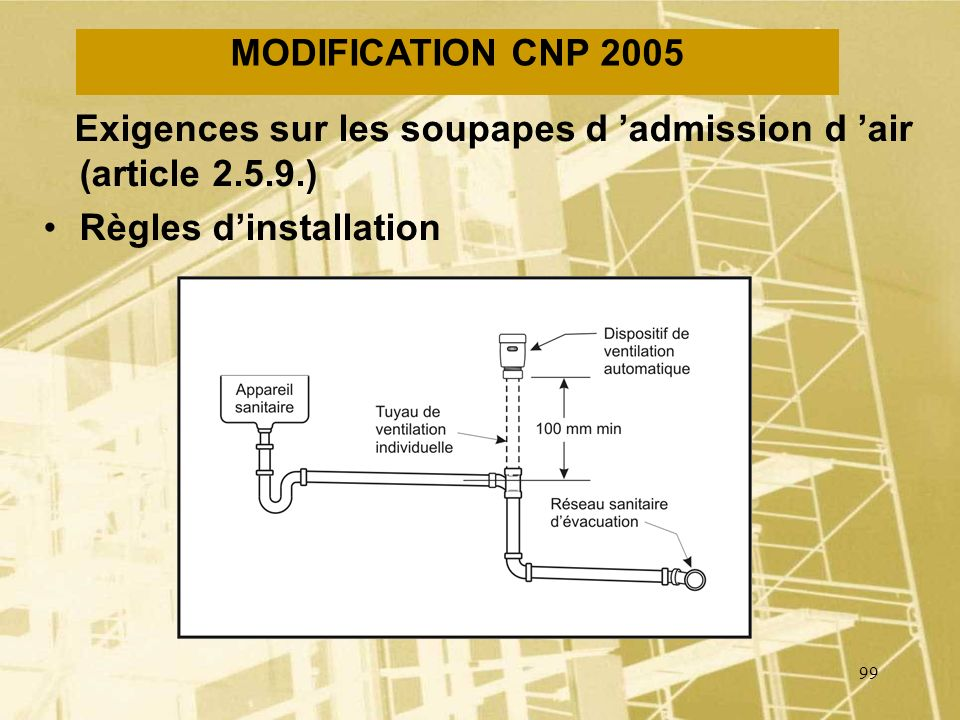 MODIFICATION CNP 2005 Exigences sur les soupapes d 'admission d 'air (article 2.5.9.) Règles d'installation.
