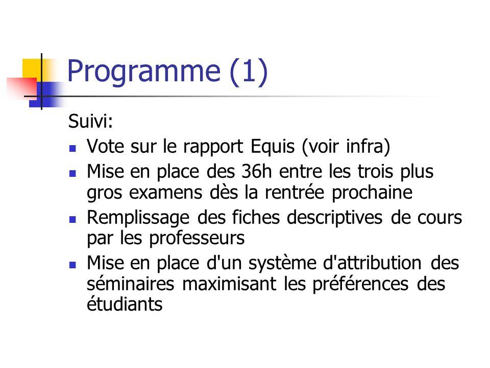 Programme (1) Suivi: Vote sur le rapport Equis (voir infra)