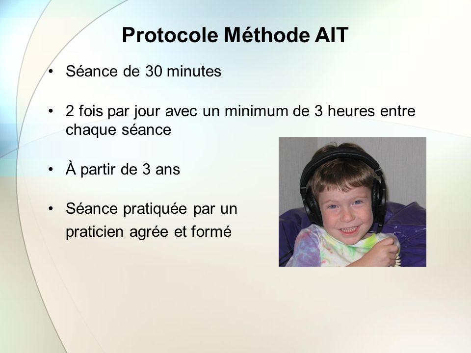 Protocole Méthode AIT Séance de 30 minutes