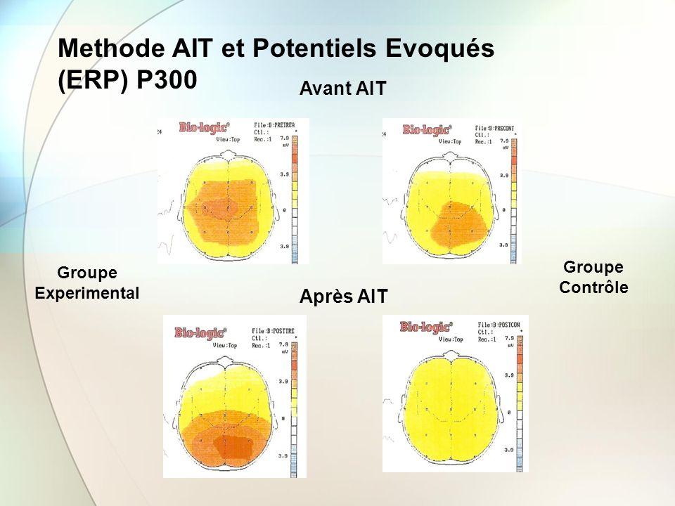 Methode AIT et Potentiels Evoqués (ERP) P300