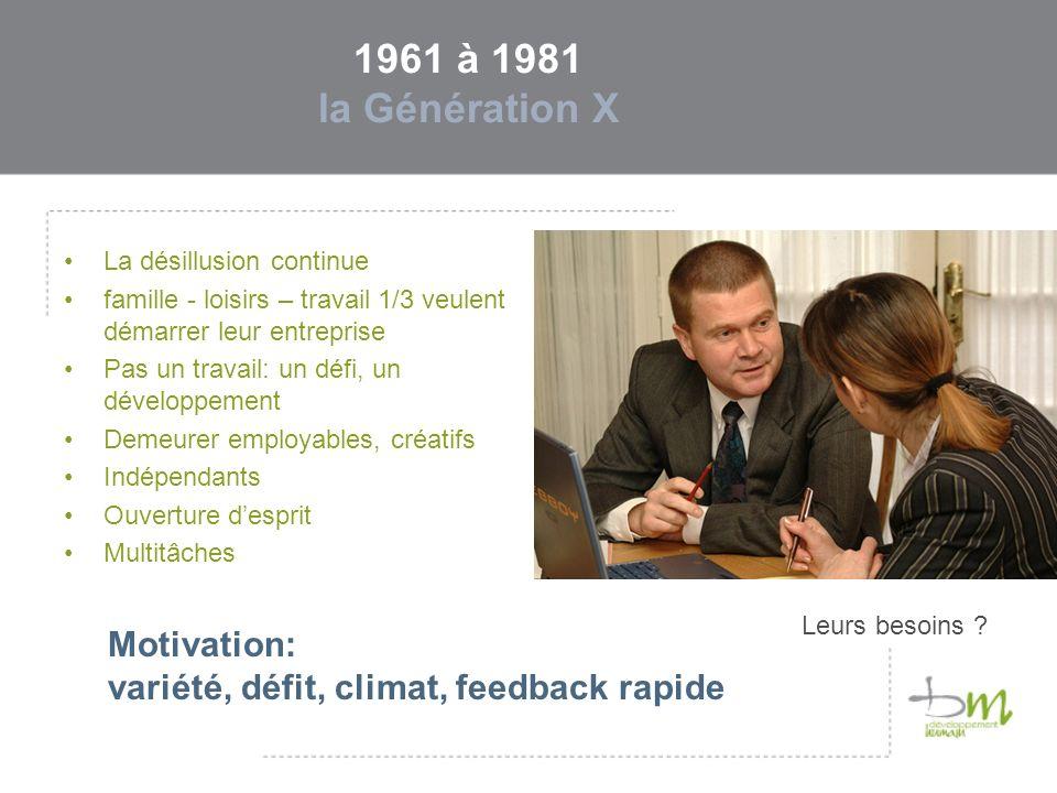 1961 à 1981 la Génération X Motivation: