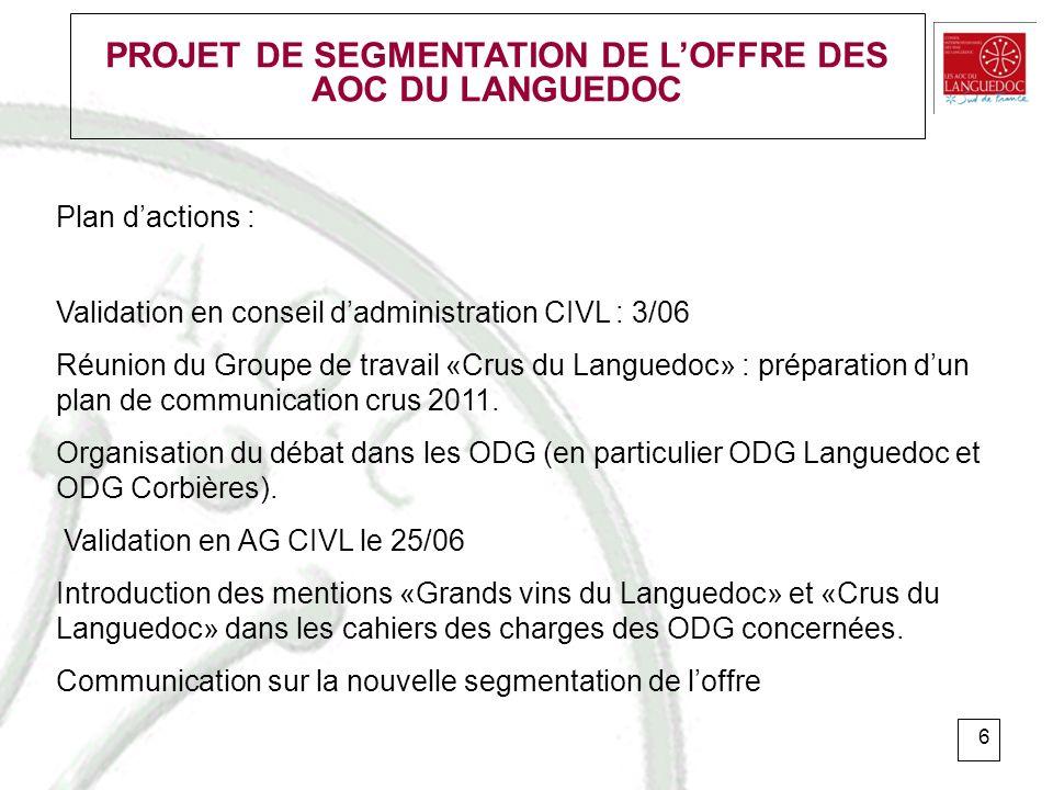 PROJET DE SEGMENTATION DE L'OFFRE DES AOC DU LANGUEDOC