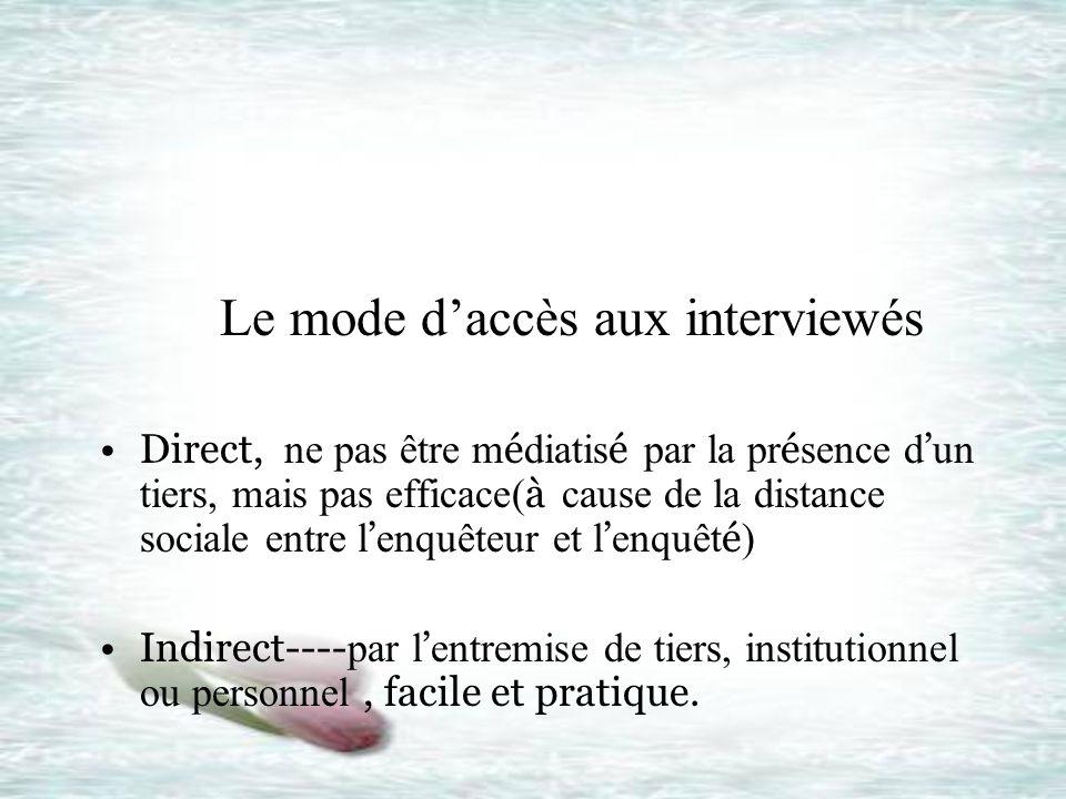 Le mode d'accès aux interviewés