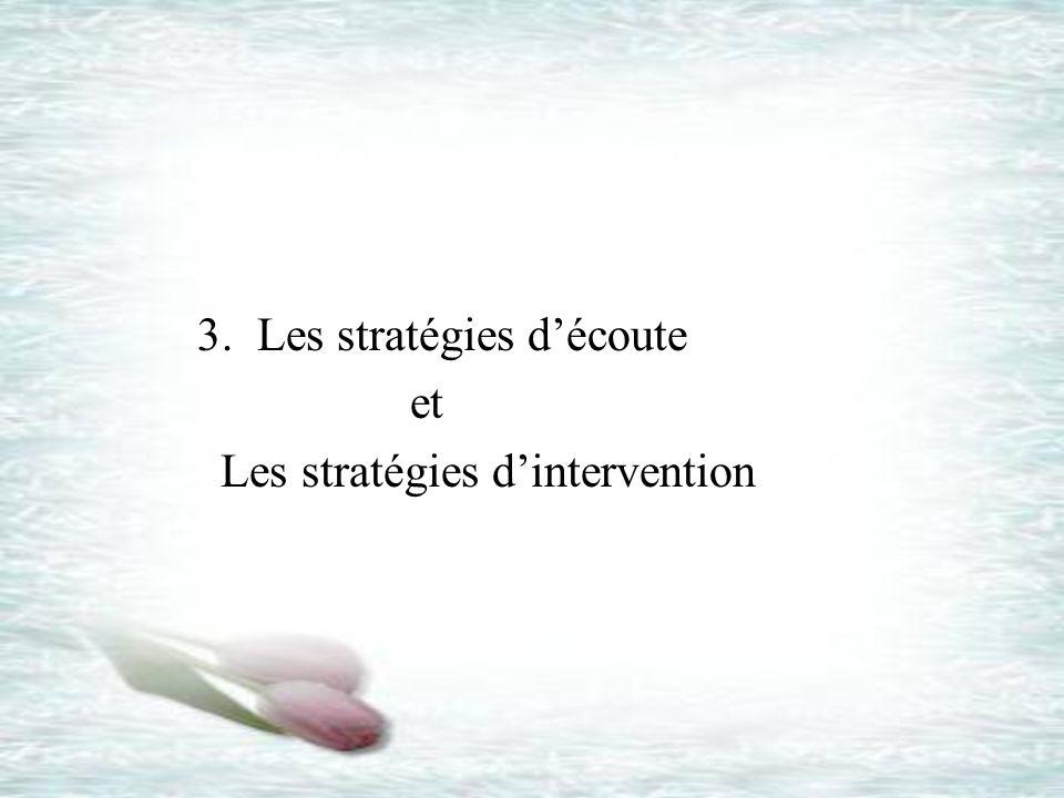 3. Les stratégies d'écoute