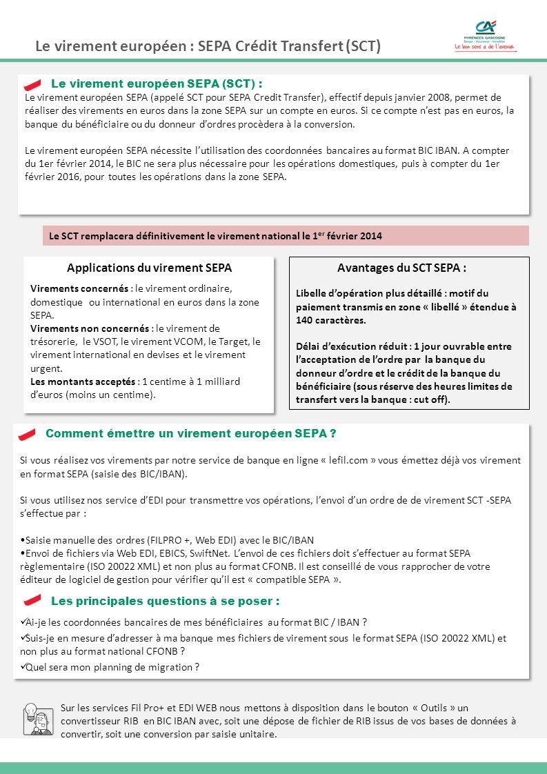 Le virement européen : SEPA Crédit Transfert (SCT)