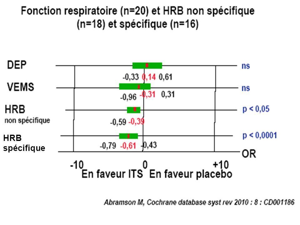 HRB spécifique