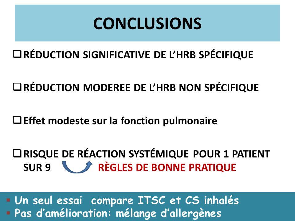 CONCLUSIONS RÉDUCTION SIGNIFICATIVE DE L'HRB SPÉCIFIQUE
