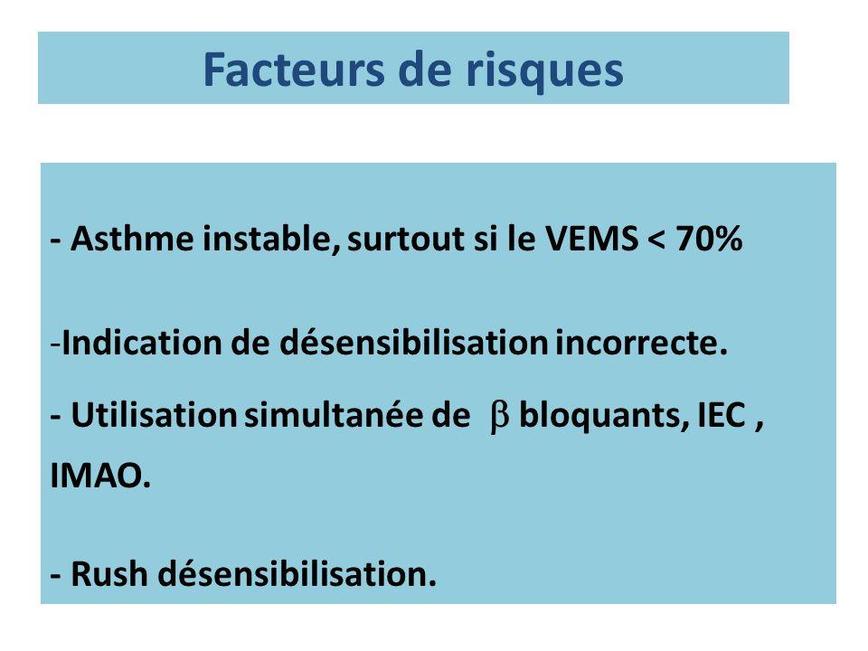 Facteurs de risques - Asthme instable, surtout si le VEMS < 70%