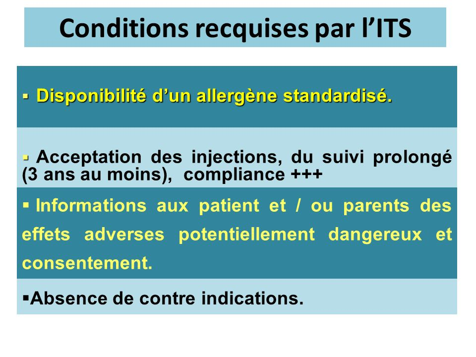 Conditions recquises par l'ITS
