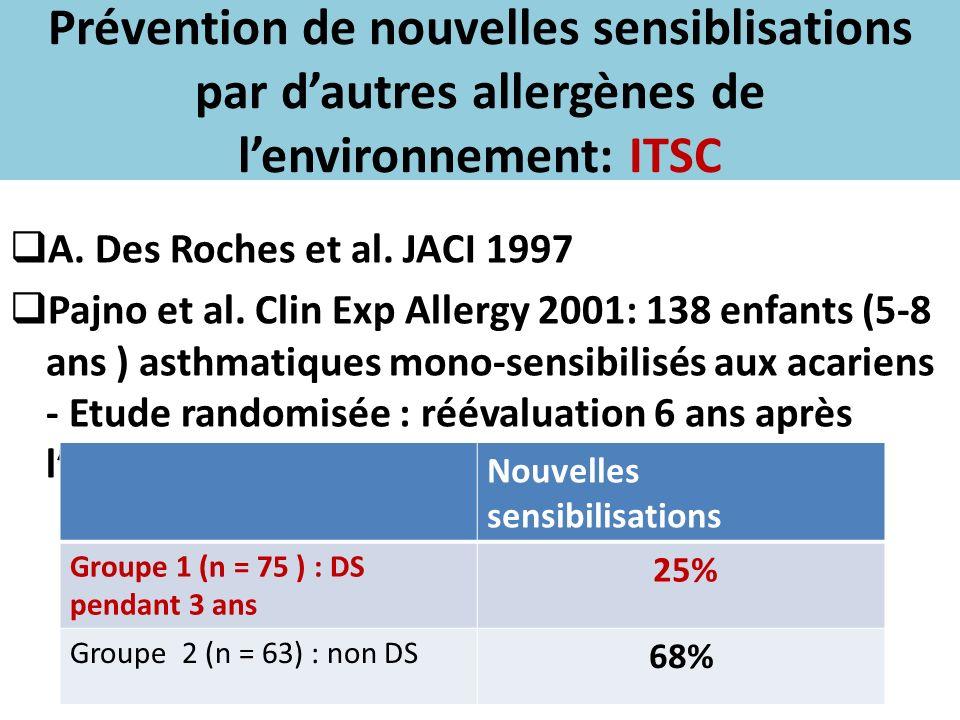 Prévention de nouvelles sensiblisations par d'autres allergènes de l'environnement: ITSC