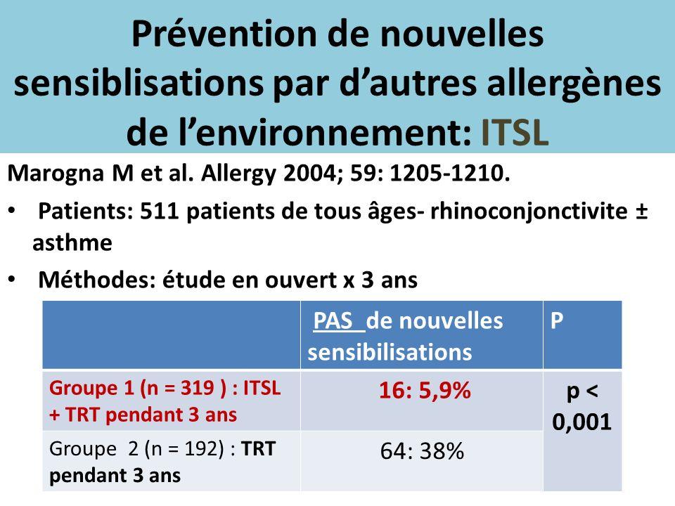Prévention de nouvelles sensiblisations par d'autres allergènes de l'environnement: ITSL