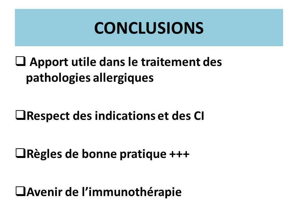 CONCLUSIONS Apport utile dans le traitement des pathologies allergiques. Respect des indications et des CI.