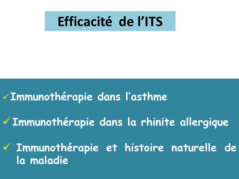 Efficacité de l'ITS Immunothérapie dans la rhinite allergique