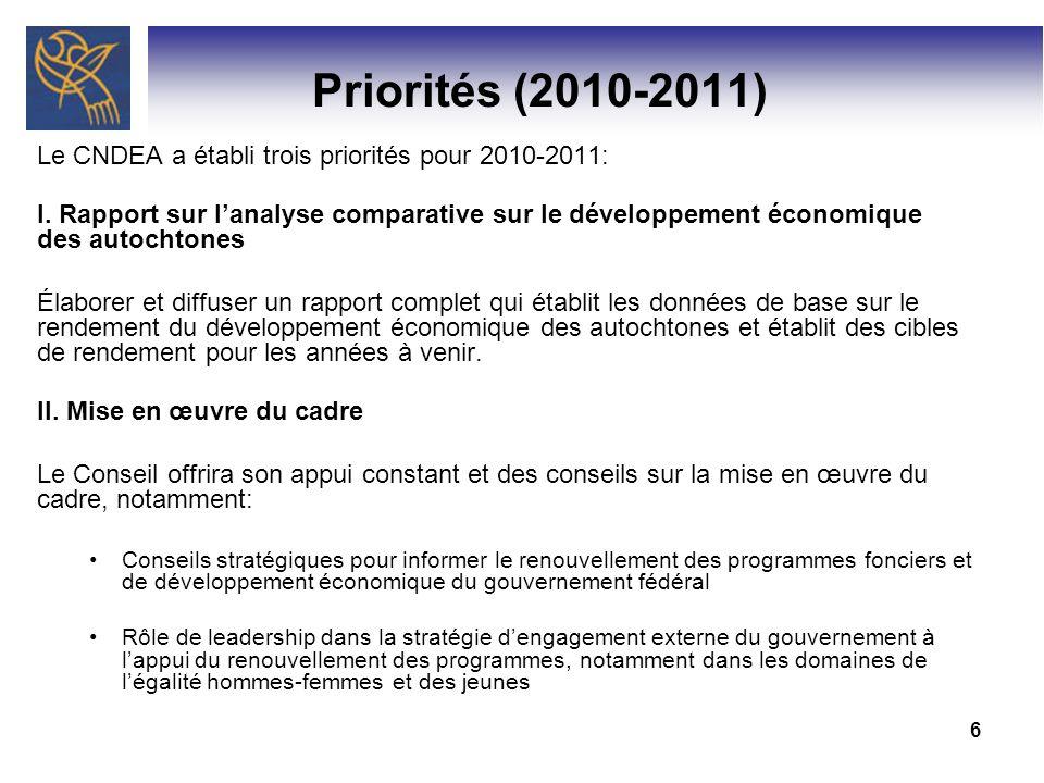 Priorités (2010-2011) Le CNDEA a établi trois priorités pour 2010-2011: