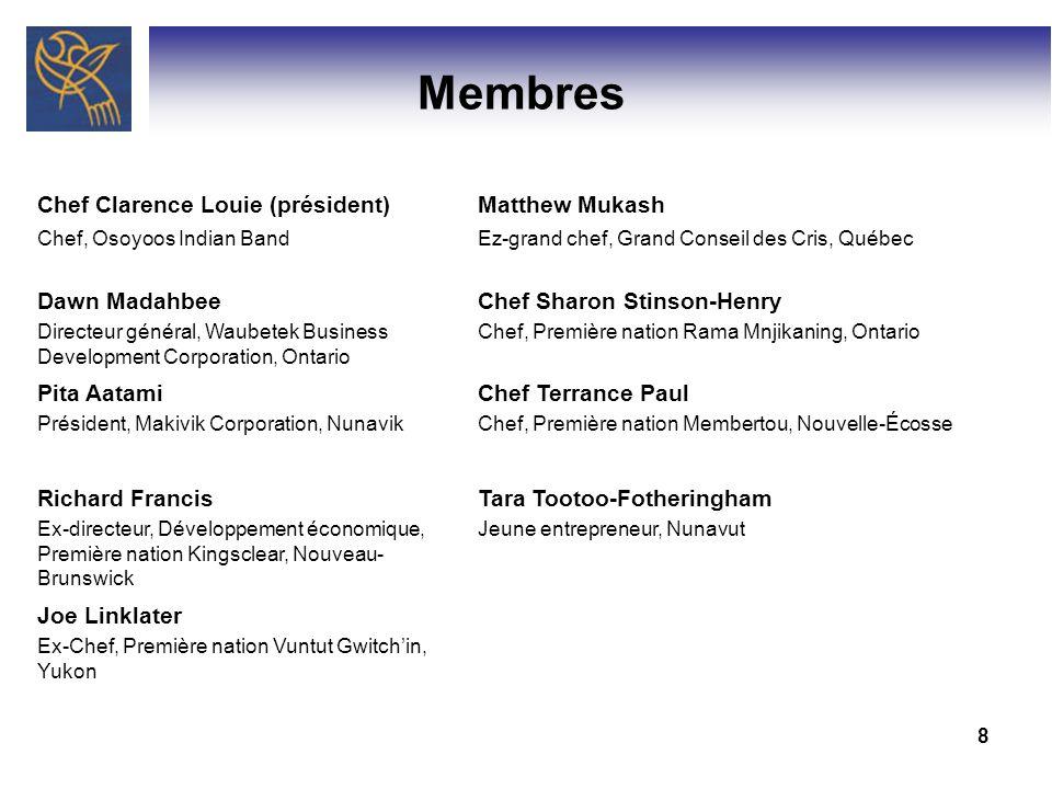 Membres Chef Clarence Louie (président) Matthew Mukash Dawn Madahbee