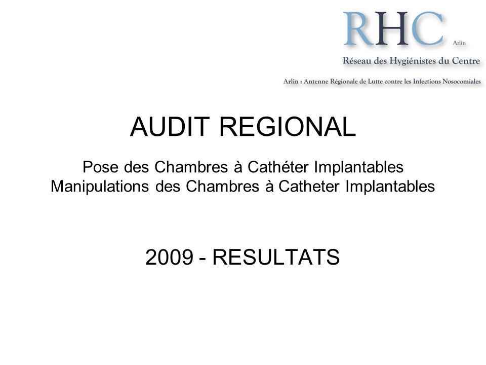AUDIT REGIONAL Pose des Chambres à Cathéter Implantables Manipulations des Chambres à Catheter Implantables