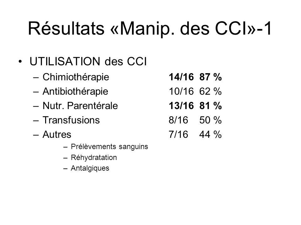 Résultats «Manip. des CCI»-1