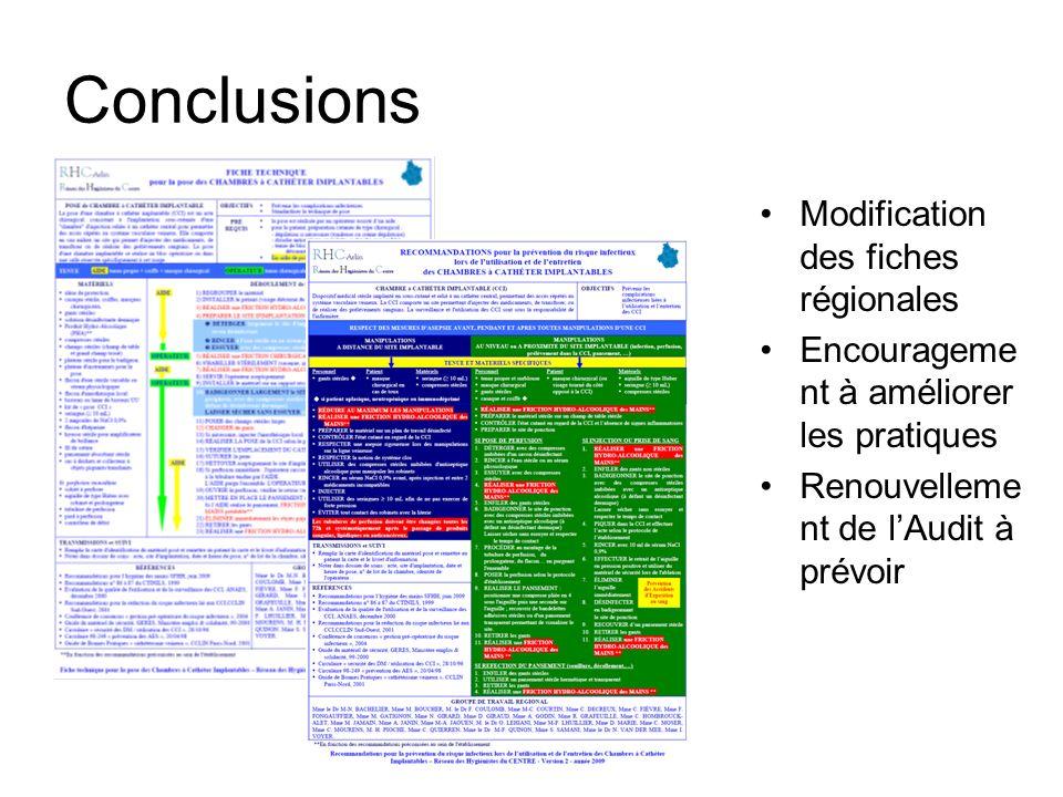 Conclusions Modification des fiches régionales
