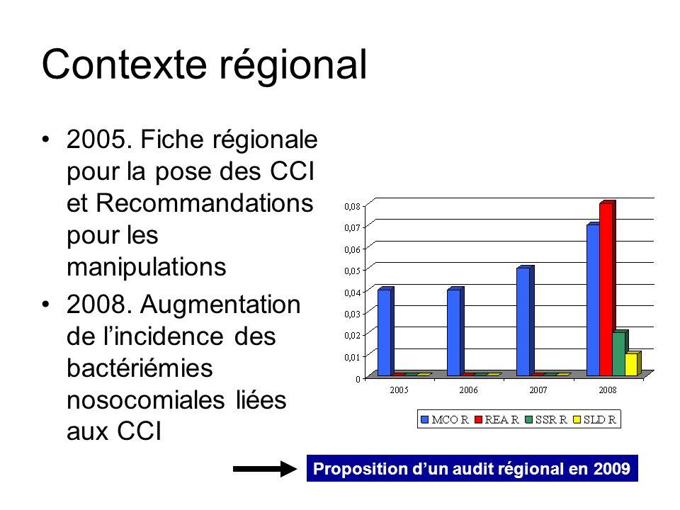 Contexte régional 2005. Fiche régionale pour la pose des CCI et Recommandations pour les manipulations.