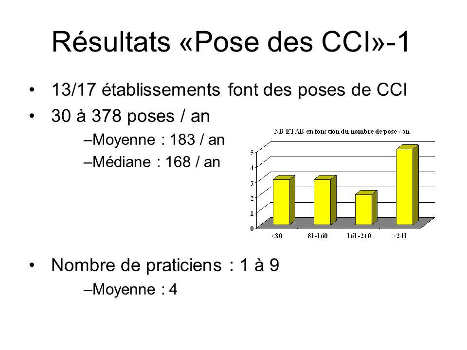 Résultats «Pose des CCI»-1