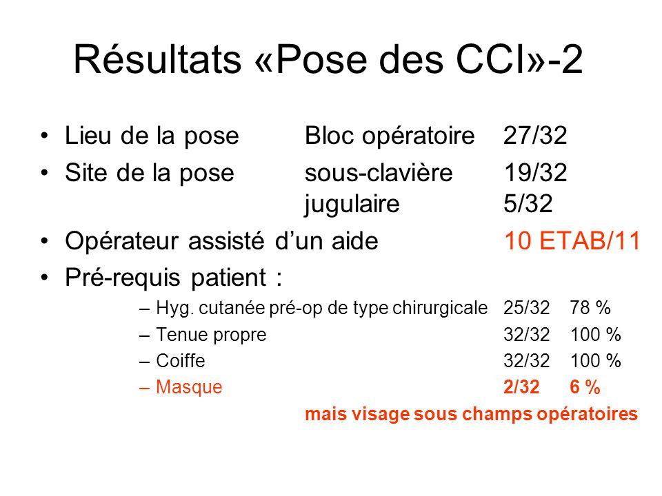 Résultats «Pose des CCI»-2