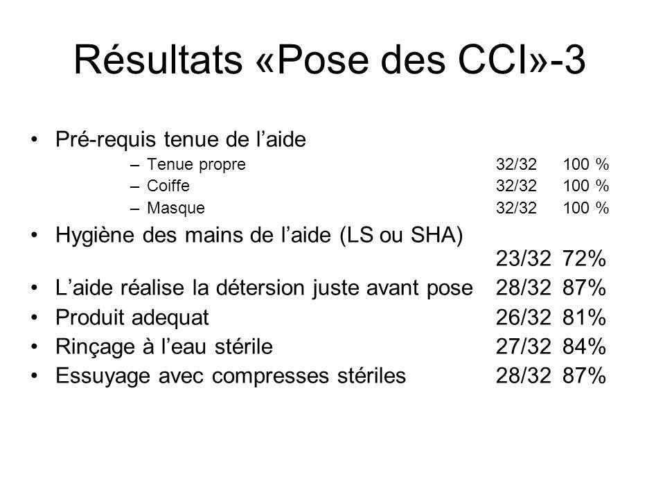 Résultats «Pose des CCI»-3