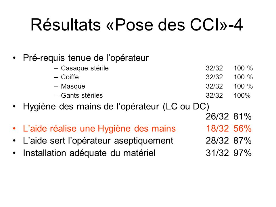 Résultats «Pose des CCI»-4