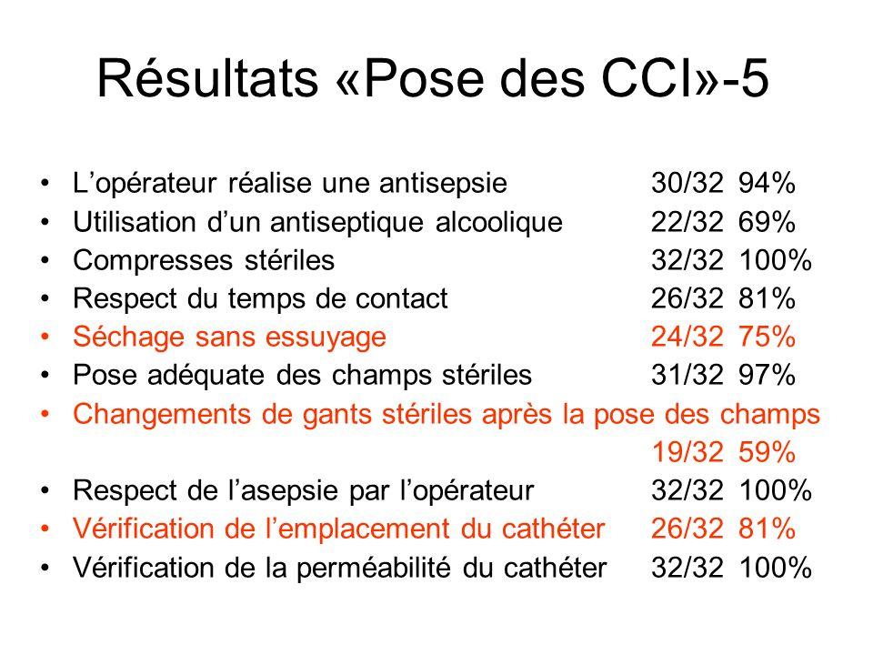 Résultats «Pose des CCI»-5
