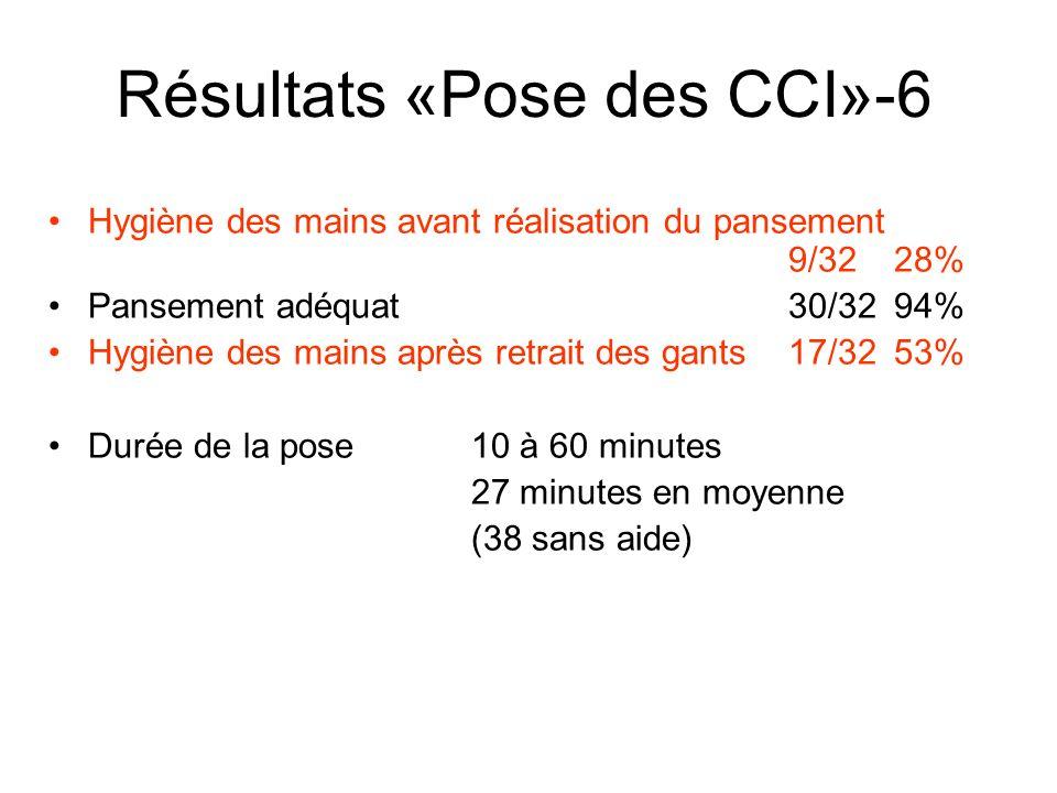 Résultats «Pose des CCI»-6