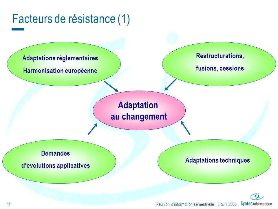 Facteurs de résistance (1)