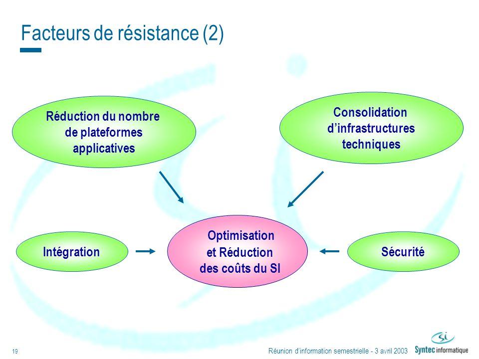 Facteurs de résistance (2)