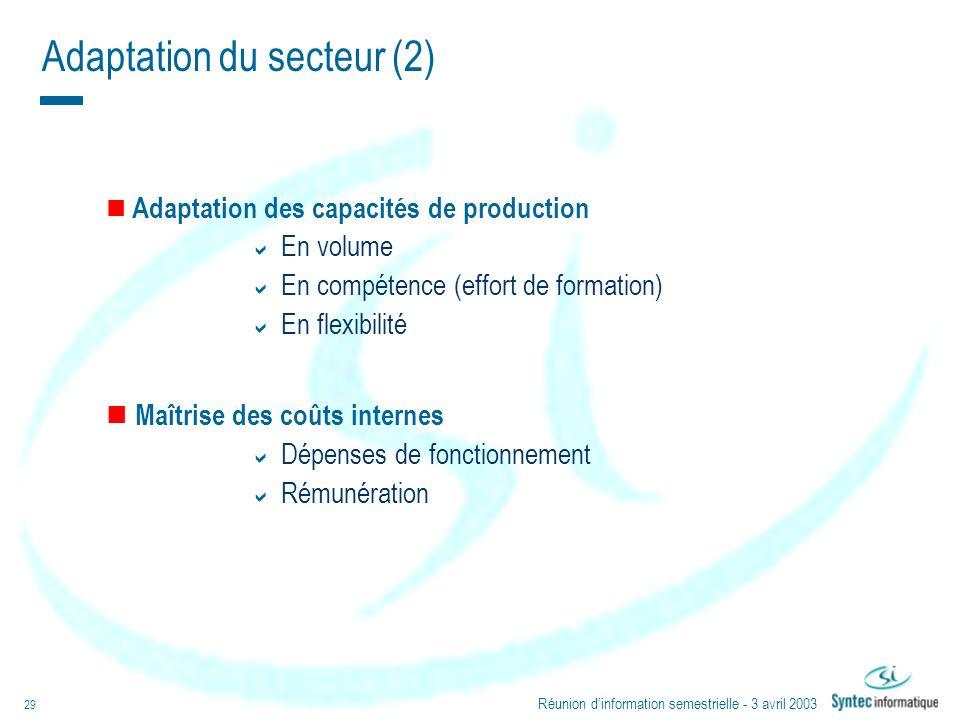 Adaptation du secteur (2)