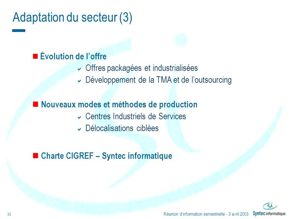 Adaptation du secteur (3)