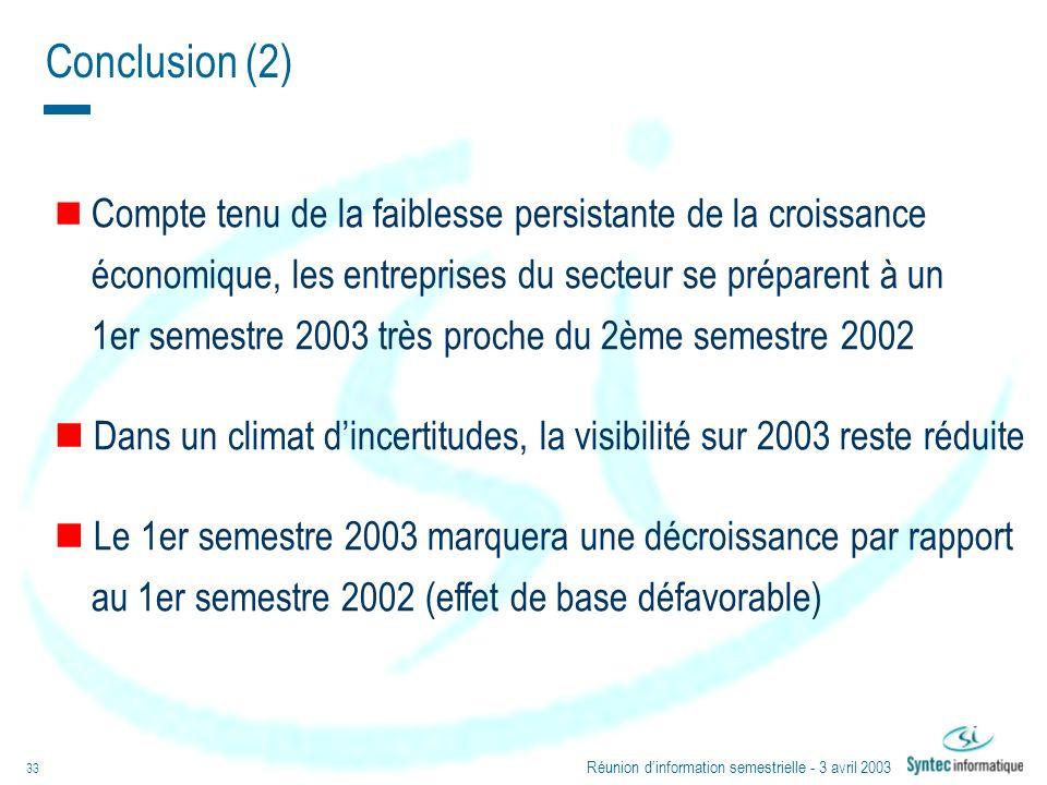 Conclusion (2)Compte tenu de la faiblesse persistante de la croissance. économique, les entreprises du secteur se préparent à un.