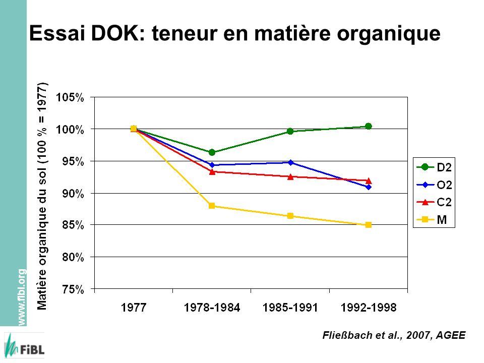 Essai DOK: teneur en matière organique
