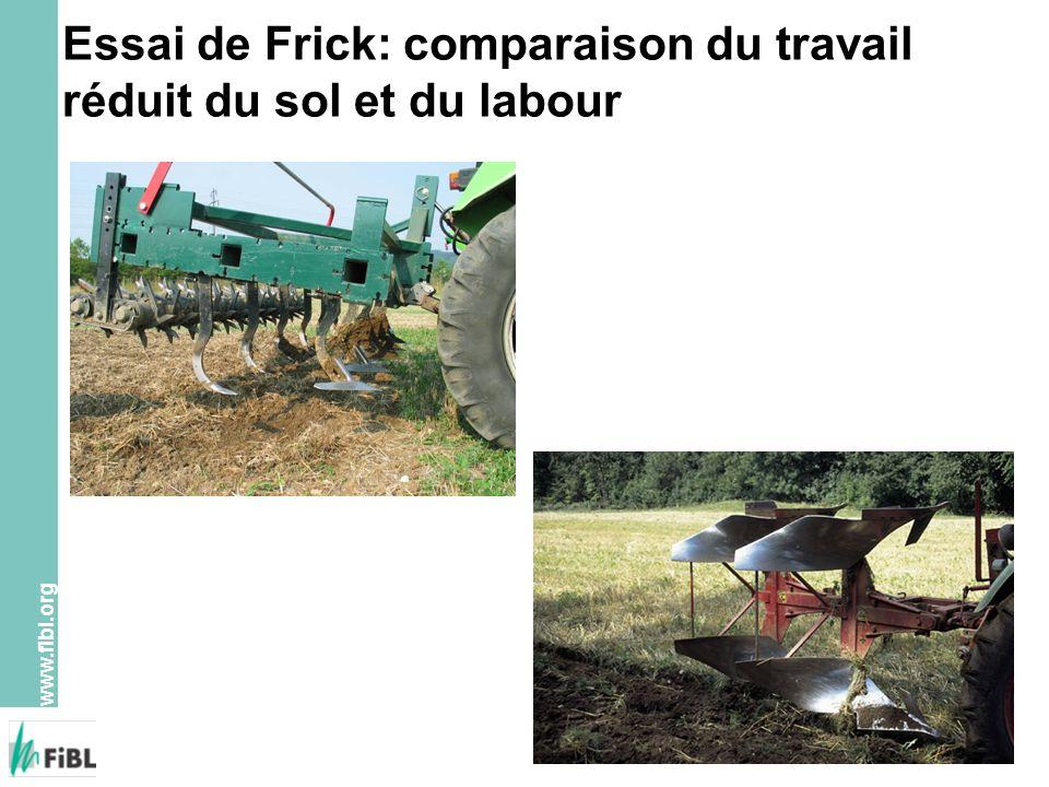 Essai de Frick: comparaison du travail réduit du sol et du labour