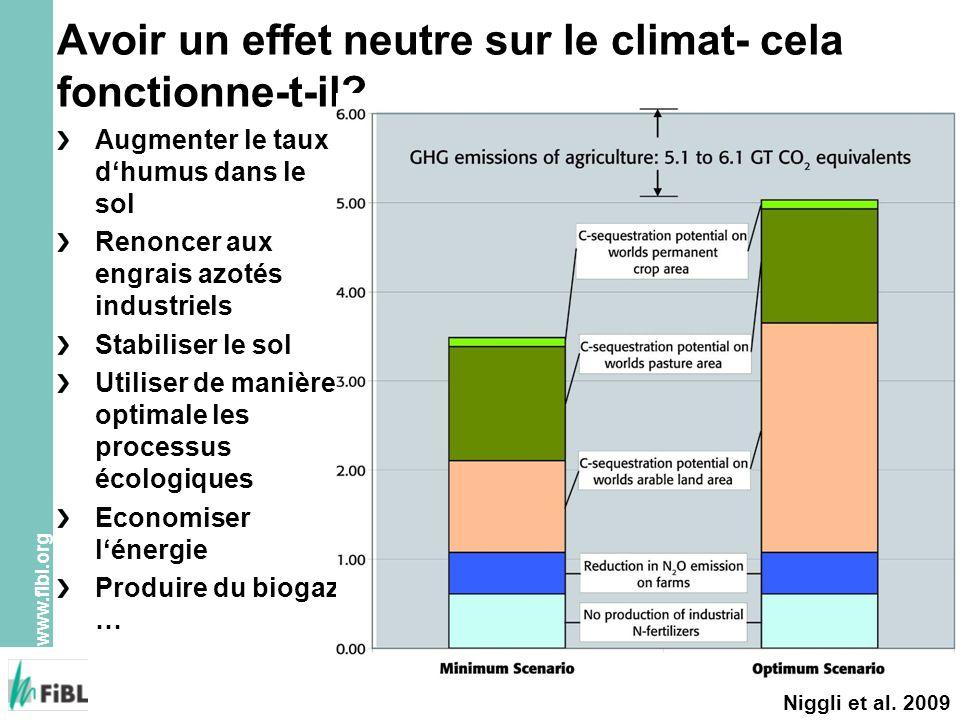Avoir un effet neutre sur le climat- cela fonctionne-t-il