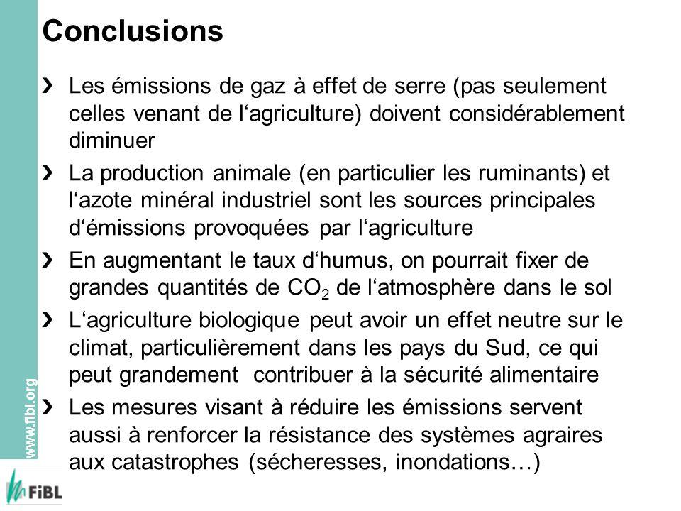 Conclusions Les émissions de gaz à effet de serre (pas seulement celles venant de l'agriculture) doivent considérablement diminuer.