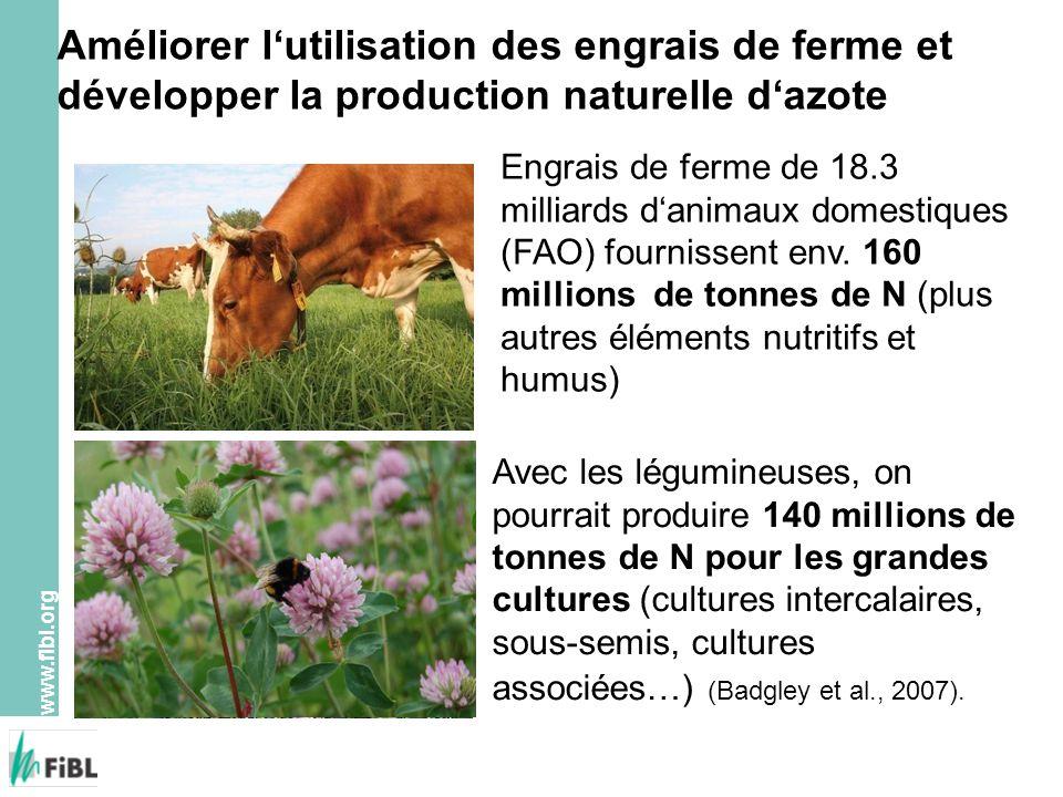 FiBL24.03.2017. Améliorer l'utilisation des engrais de ferme et développer la production naturelle d'azote.