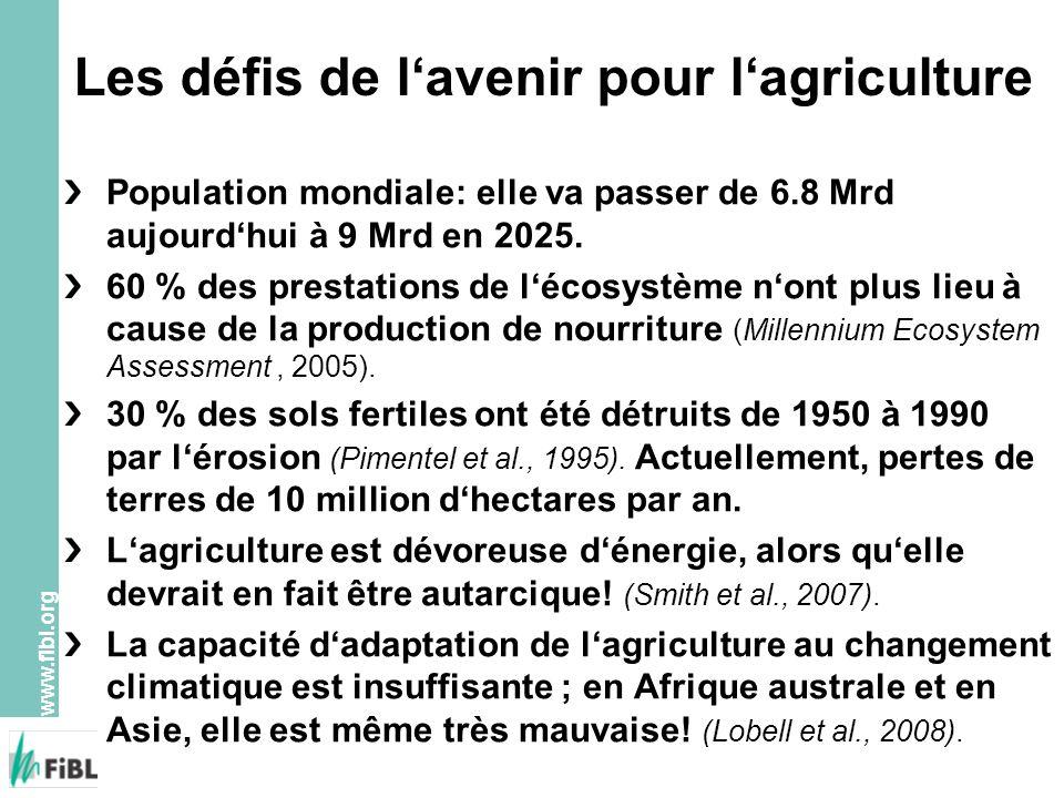 Les défis de l'avenir pour l'agriculture
