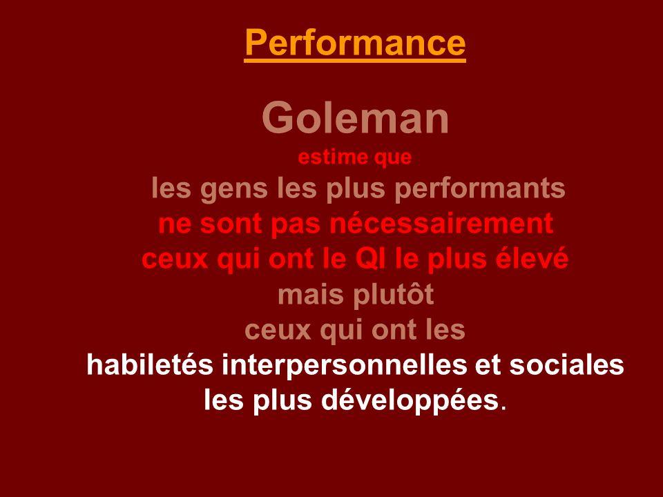 Goleman Performance ne sont pas nécessairement