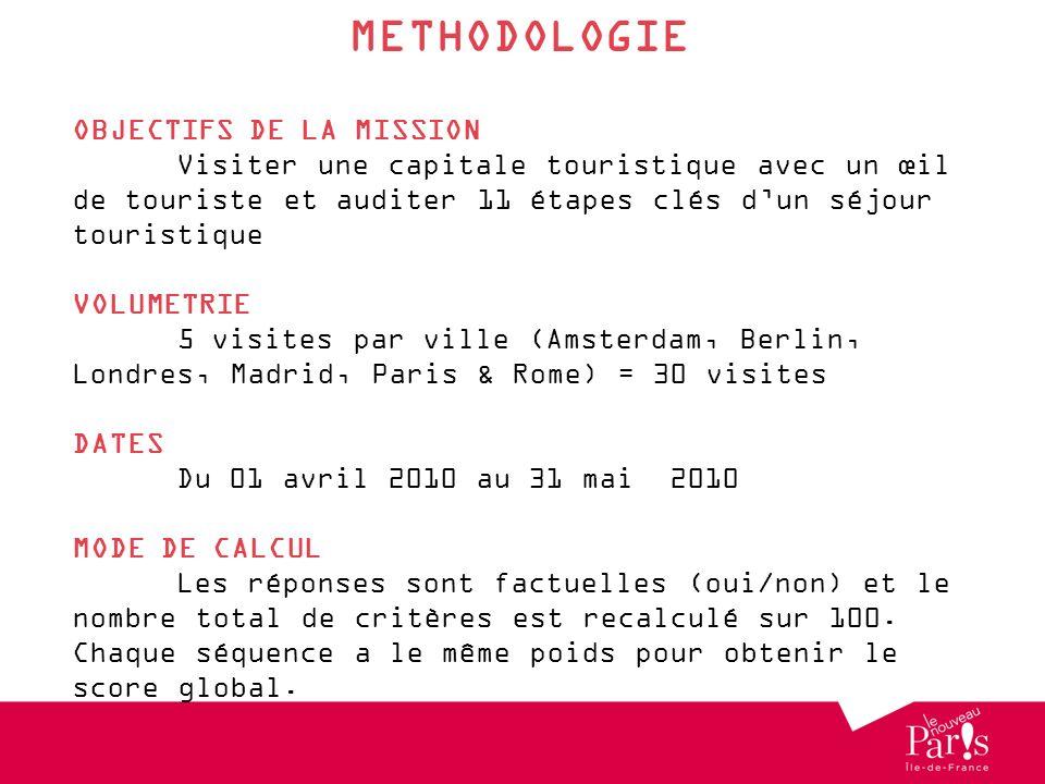 METHODOLOGIE OBJECTIFS DE LA MISSION
