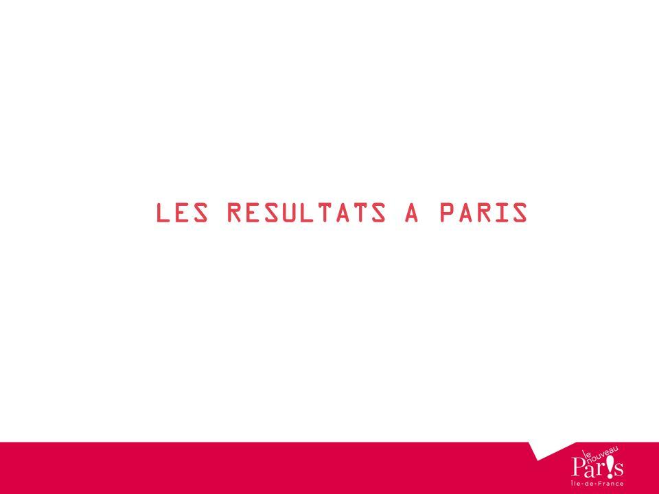 LES RESULTATS A PARIS