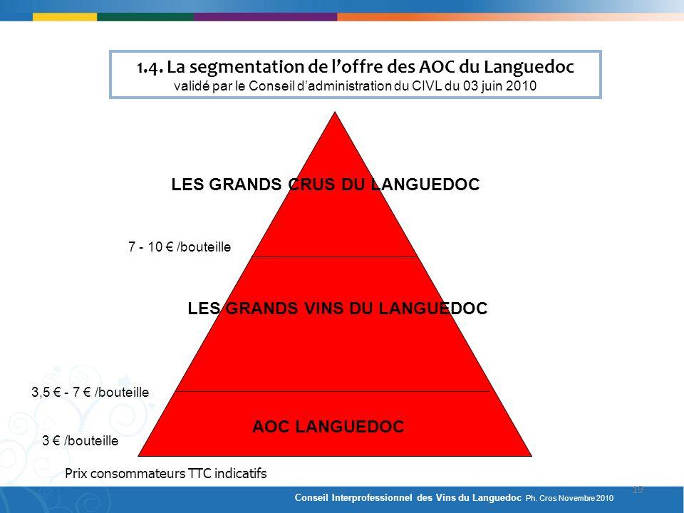 Prix consommateurs TTC indicatifs