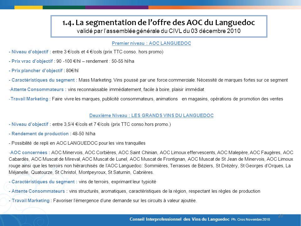 1.4. La segmentation de l'offre des AOC du Languedoc validé par l'assemblée générale du CIVL du 03 décembre 2010